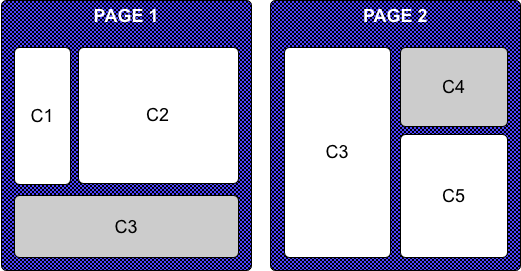 Communities Book - Page Variations